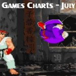 Top 5 Games Charts: July 1996