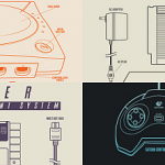 Retro Gaming: Console Posters