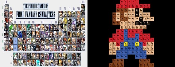 Good Chemistry: Video Game Periodic Tables