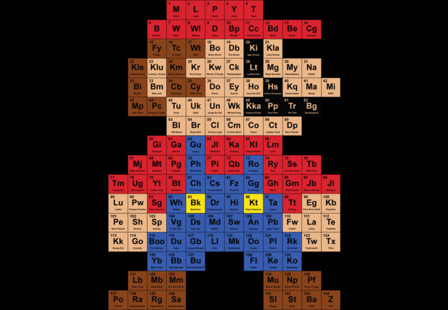 Good Chemistry Video Game Periodic Tables Ausretrogamer