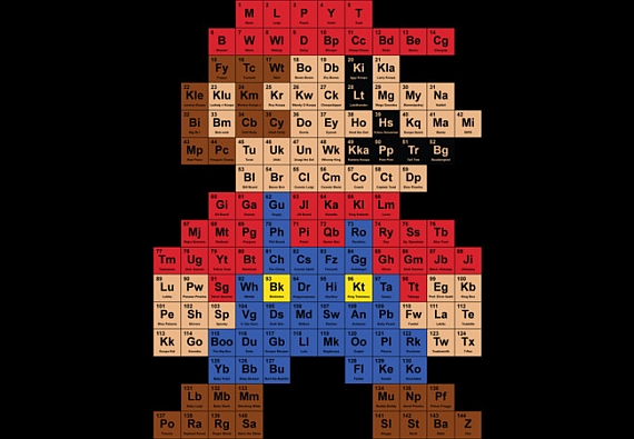 mario periodic table