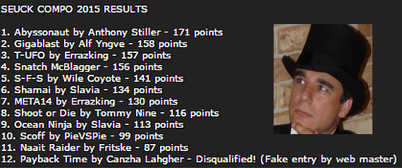 SEUCK_2015_Results_table