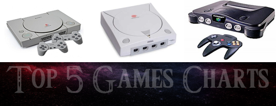 Top 5 Games Charts: February 2000